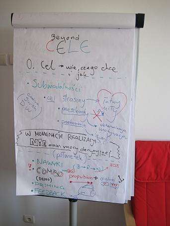 Lekcje po szóstym Praktyku + Beyond NLP w innych miastach Polski
